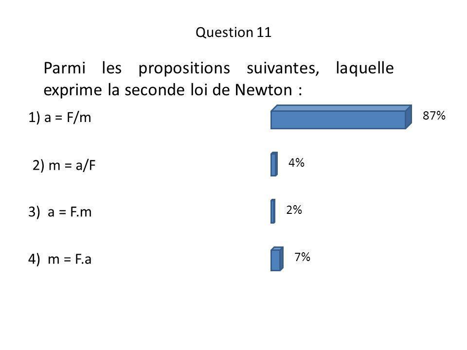 Question 11 Parmi les propositions suivantes, laquelle exprime la seconde loi de Newton : 1) a = F/m 2) m = a/F 3) a = F.m 4) m = F.a 87% 4% 2% 7%