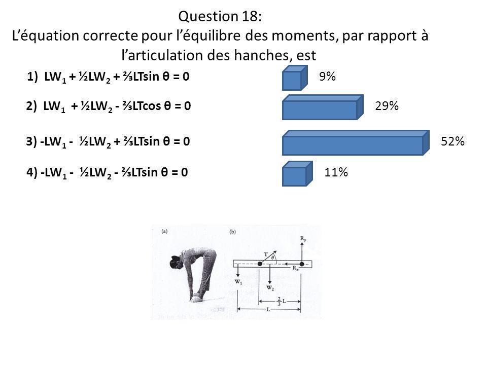 Question 18: Léquation correcte pour léquilibre des moments, par rapport à larticulation des hanches, est 1) LW 1 + ½LW 2 + LTsin θ = 0 2) LW 1 + ½LW