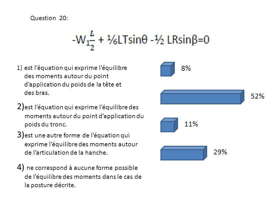 Question 20: 1)est léquation qui exprime léquilibre des moments autour du point dapplication du poids de la tête et des bras. 2) est léquation qui exp