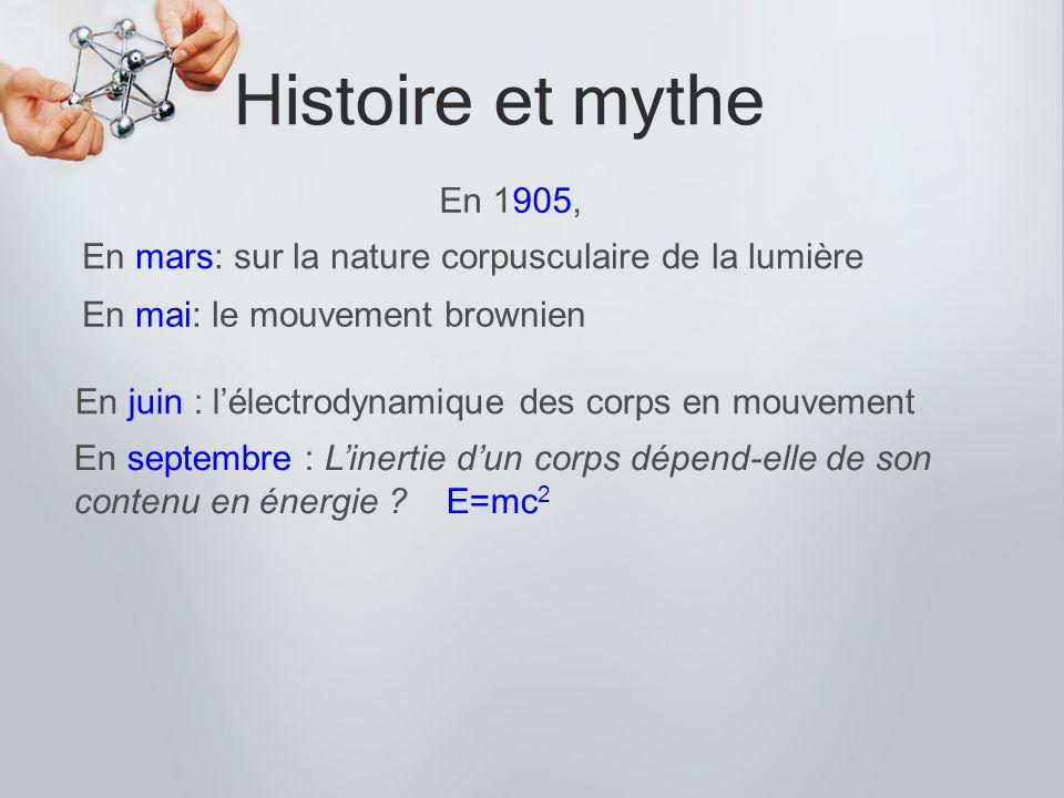 Histoire et mythe En 1905, En mars: sur la nature corpusculaire de la lumière En mai: le mouvement brownien En juin : lélectrodynamique des corps en m