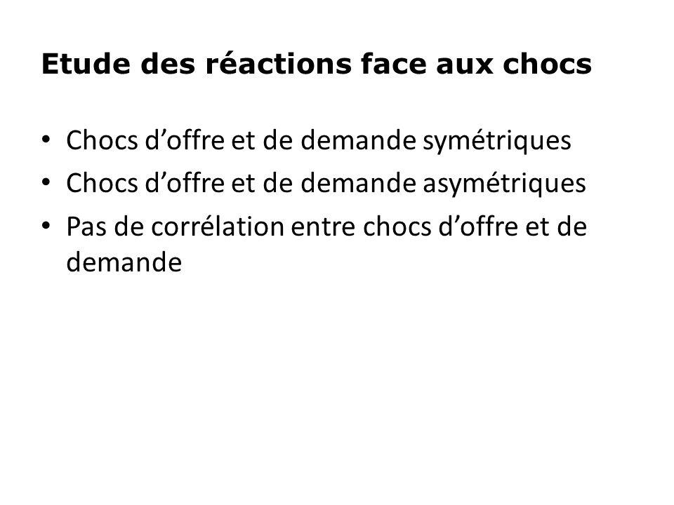 Etude des réactions face aux chocs Chocs doffre et de demande symétriques Chocs doffre et de demande asymétriques Pas de corrélation entre chocs doffr