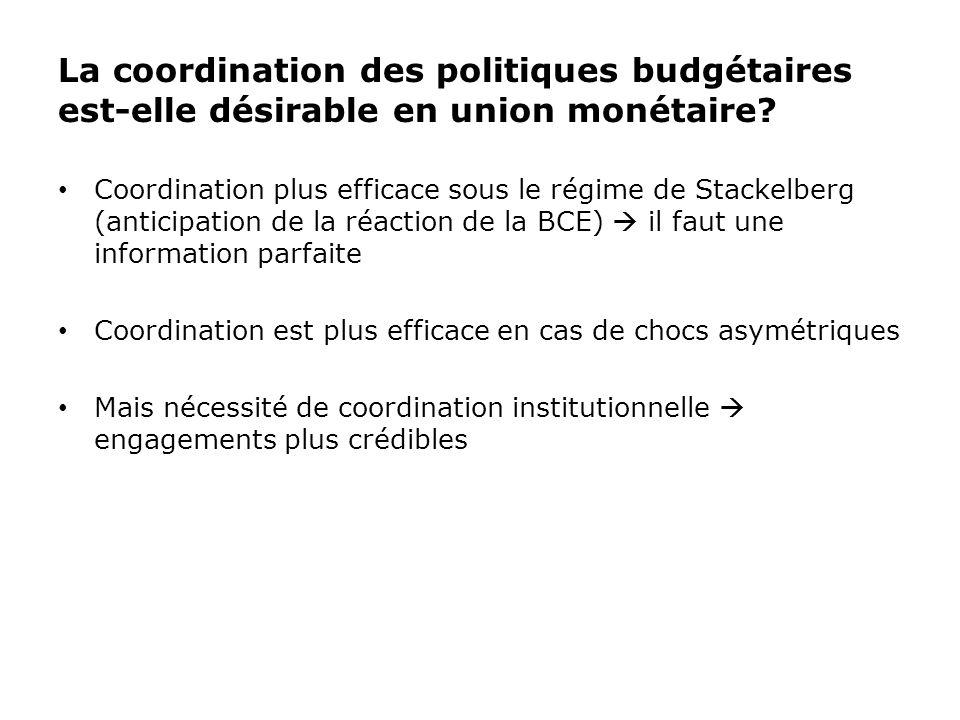La coordination des politiques budgétaires est-elle désirable en union monétaire? Coordination plus efficace sous le régime de Stackelberg (anticipati