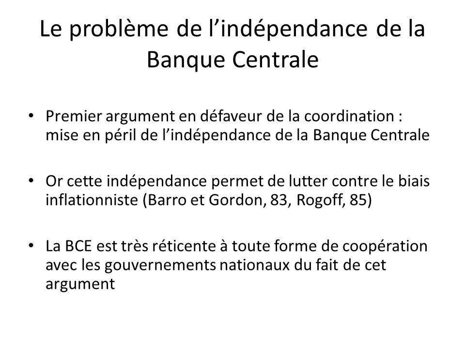 Le problème de lindépendance de la Banque Centrale Premier argument en défaveur de la coordination : mise en péril de lindépendance de la Banque Centr
