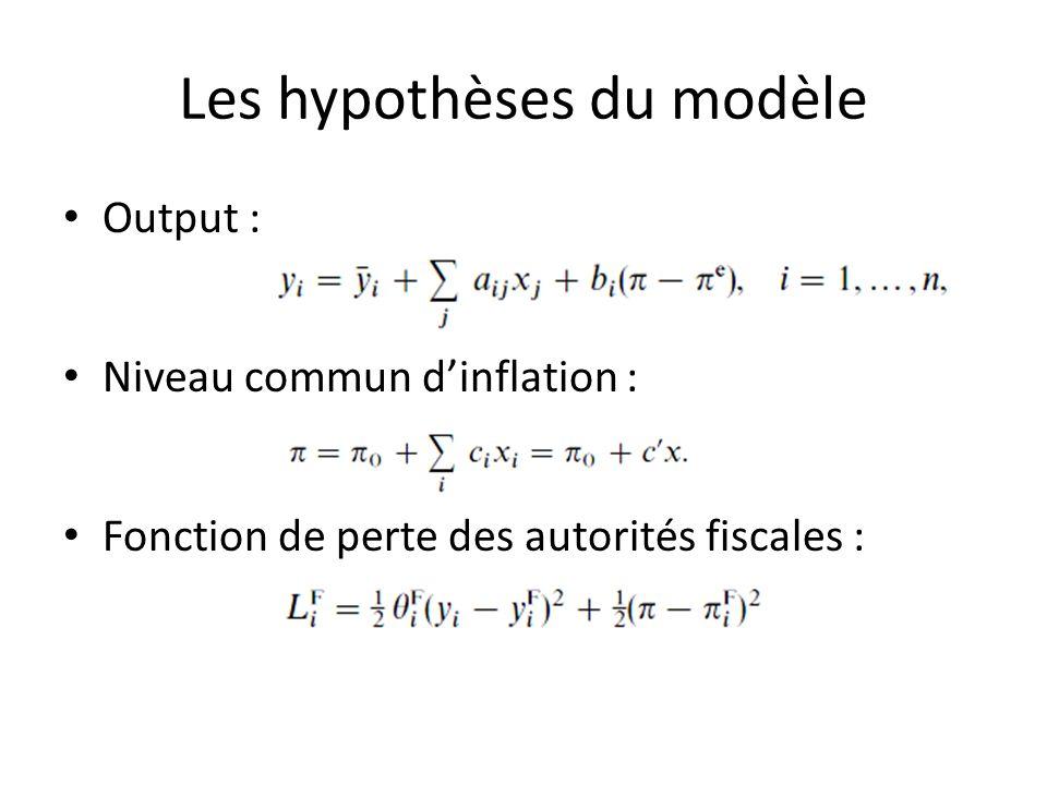 Les hypothèses du modèle Output : Niveau commun dinflation : Fonction de perte des autorités fiscales :