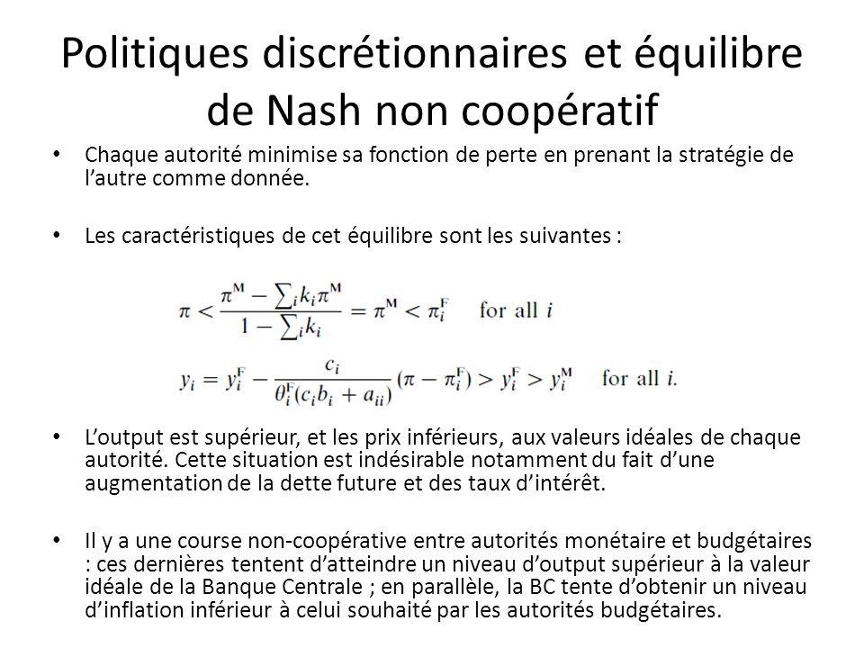Politiques discrétionnaires et équilibre de Nash non coopératif Chaque autorité minimise sa fonction de perte en prenant la stratégie de lautre comme
