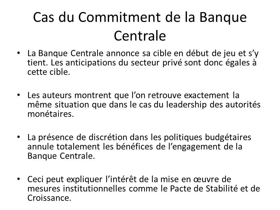 La Banque Centrale annonce sa cible en début de jeu et sy tient. Les anticipations du secteur privé sont donc égales à cette cible. Les auteurs montre