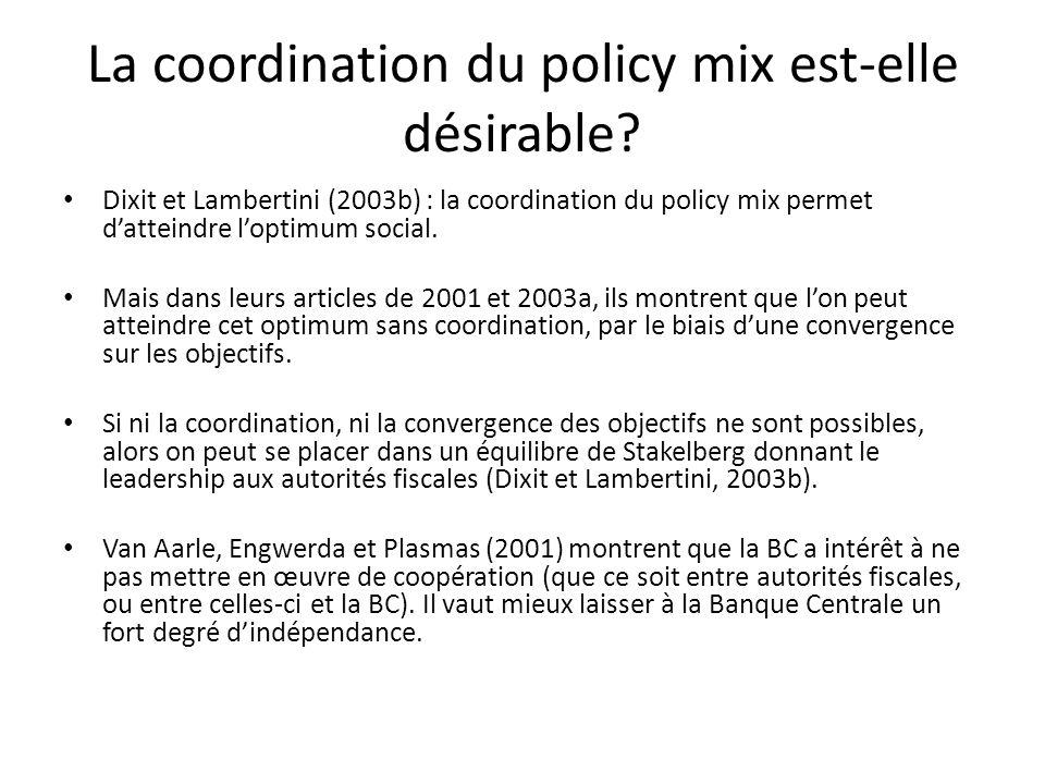 La coordination du policy mix est-elle désirable? Dixit et Lambertini (2003b) : la coordination du policy mix permet datteindre loptimum social. Mais