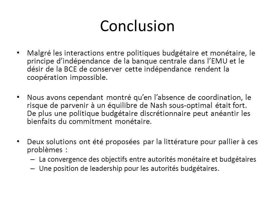 Conclusion Malgré les interactions entre politiques budgétaire et monétaire, le principe dindépendance de la banque centrale dans lEMU et le désir de