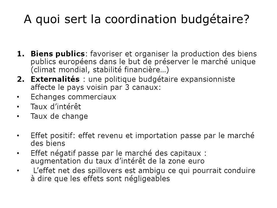 A quoi sert la coordination budgétaire? 1.Biens publics: favoriser et organiser la production des biens publics européens dans le but de préserver le