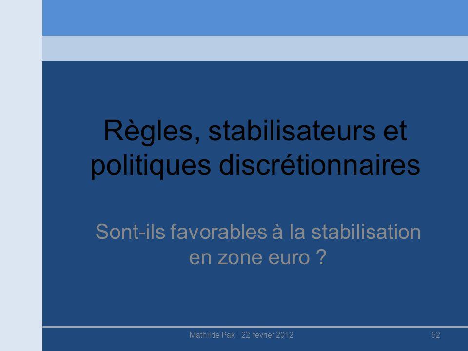 Règles, stabilisateurs et politiques discrétionnaires 52Mathilde Pak - 22 février 2012 Sont-ils favorables à la stabilisation en zone euro ?