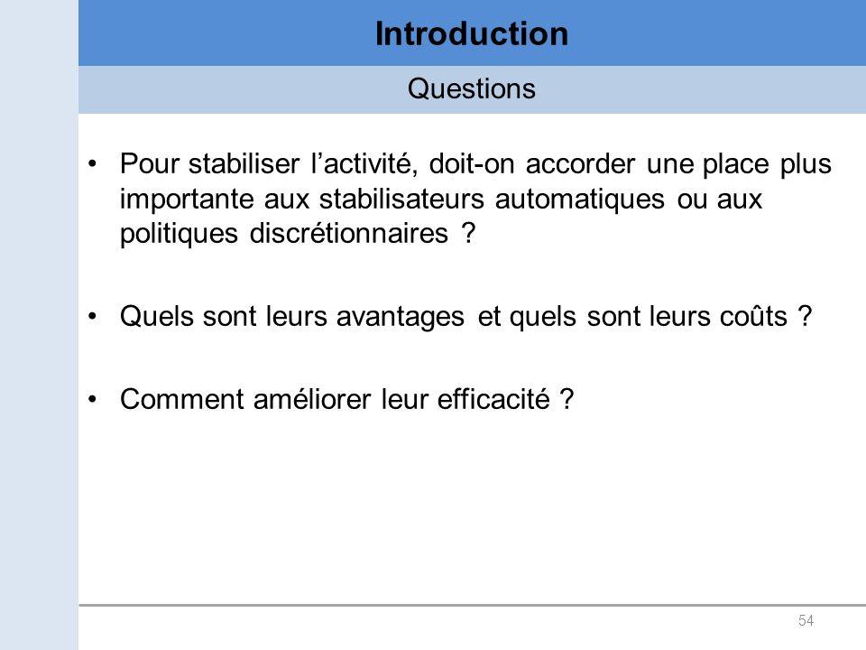 54 Introduction Questions Pour stabiliser lactivité, doit-on accorder une place plus importante aux stabilisateurs automatiques ou aux politiques disc
