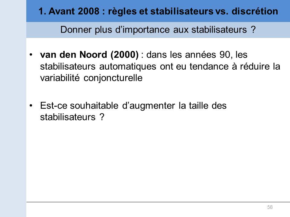 58 1. Avant 2008 : règles et stabilisateurs vs. discrétion Donner plus dimportance aux stabilisateurs ? van den Noord (2000) : dans les années 90, les