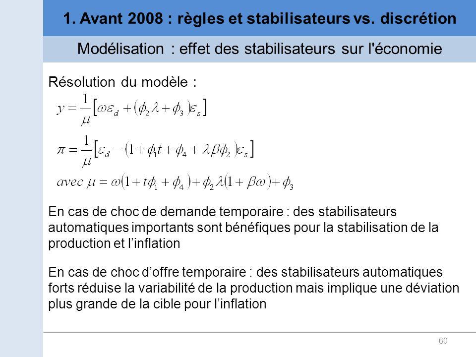 60 1. Avant 2008 : règles et stabilisateurs vs. discrétion Résolution du modèle : En cas de choc de demande temporaire : des stabilisateurs automatiqu
