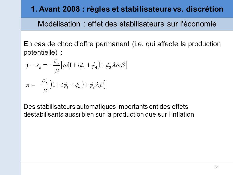 61 1. Avant 2008 : règles et stabilisateurs vs. discrétion En cas de choc doffre permanent (i.e. qui affecte la production potentielle) : Des stabilis