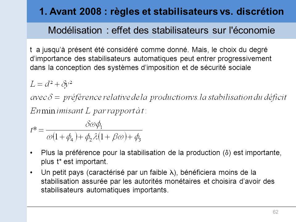 62 1. Avant 2008 : règles et stabilisateurs vs. discrétion t a jusquà présent été considéré comme donné. Mais, le choix du degré dimportance des stabi