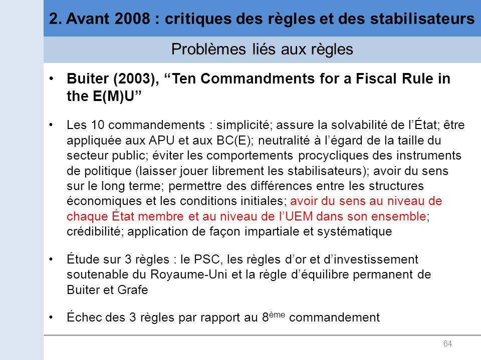 64 2. Avant 2008 : critiques des règles et des stabilisateurs Problèmes liés aux règles Buiter (2003), Ten Commandments for a Fiscal Rule in the E(M)U