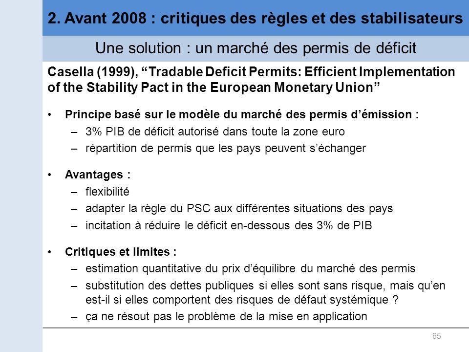 65 2. Avant 2008 : critiques des règles et des stabilisateurs Une solution : un marché des permis de déficit Casella (1999), Tradable Deficit Permits: