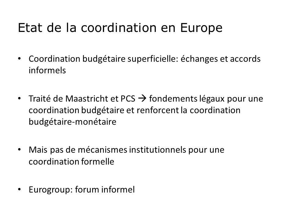 Etat de la coordination en Europe Coordination budgétaire superficielle: échanges et accords informels Traité de Maastricht et PCS fondements légaux p