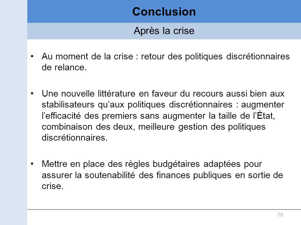 70 Conclusion Au moment de la crise : retour des politiques discrétionnaires de relance. Une nouvelle littérature en faveur du recours aussi bien aux