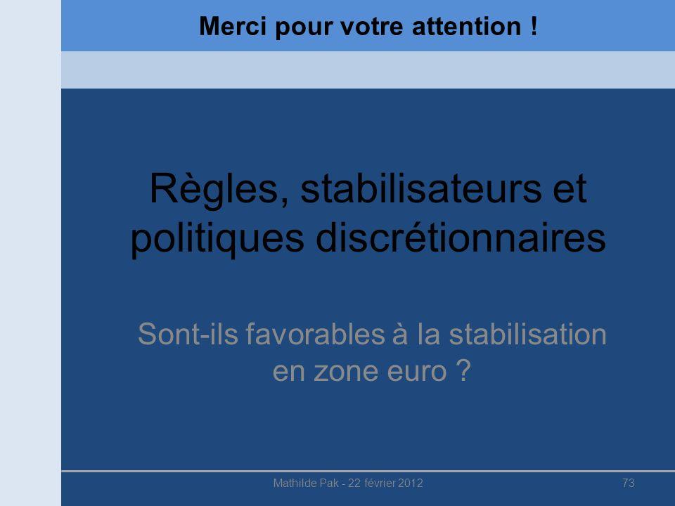 Règles, stabilisateurs et politiques discrétionnaires 73Mathilde Pak - 22 février 2012 Sont-ils favorables à la stabilisation en zone euro ? Merci pou