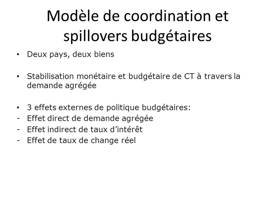 Modèle de coordination et spillovers budgétaires Deux pays, deux biens Stabilisation monétaire et budgétaire de CT à travers la demande agrégée 3 effe