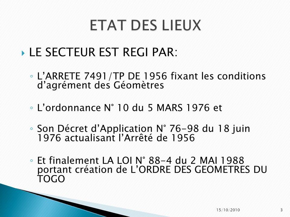 LE SECTEUR EST REGI PAR: LARRETE 7491/TP DE 1956 fixant les conditions dagrément des Géomètres Lordonnance N° 10 du 5 MARS 1976 et Son Décret dApplica