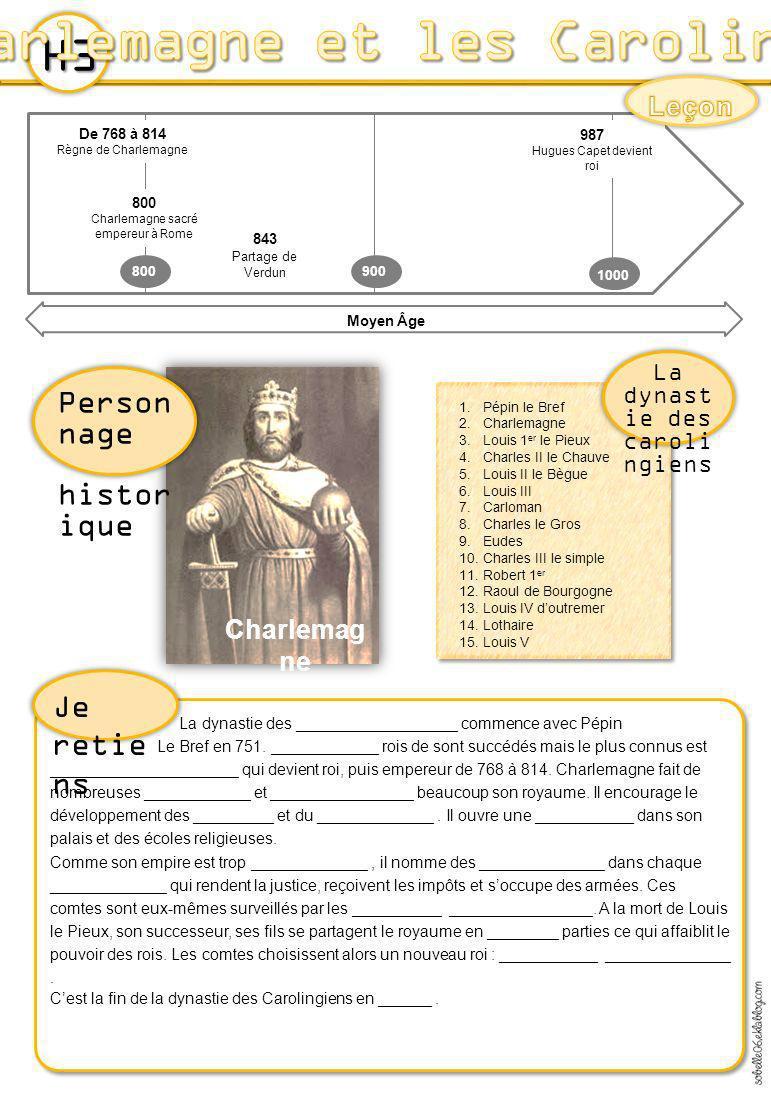 987 Hugues Capet devient roi 800 1000 De 768 à 814 Règne de Charlemagne 800 Charlemagne sacré empereur à Rome Moyen Âge Person nage histor ique La dynastie des Carolingiens commence avec Pépin Le Bref en 751.