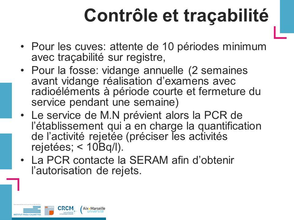 Contrôle et traçabilité Pour les cuves: attente de 10 périodes minimum avec traçabilité sur registre, Pour la fosse: vidange annuelle (2 semaines avan
