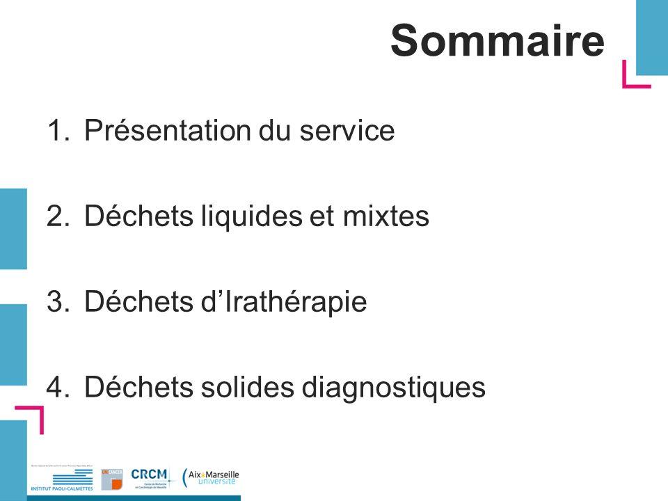 Sommaire 1.Présentation du service 2.Déchets liquides et mixtes 3.Déchets dIrathérapie 4.Déchets solides diagnostiques