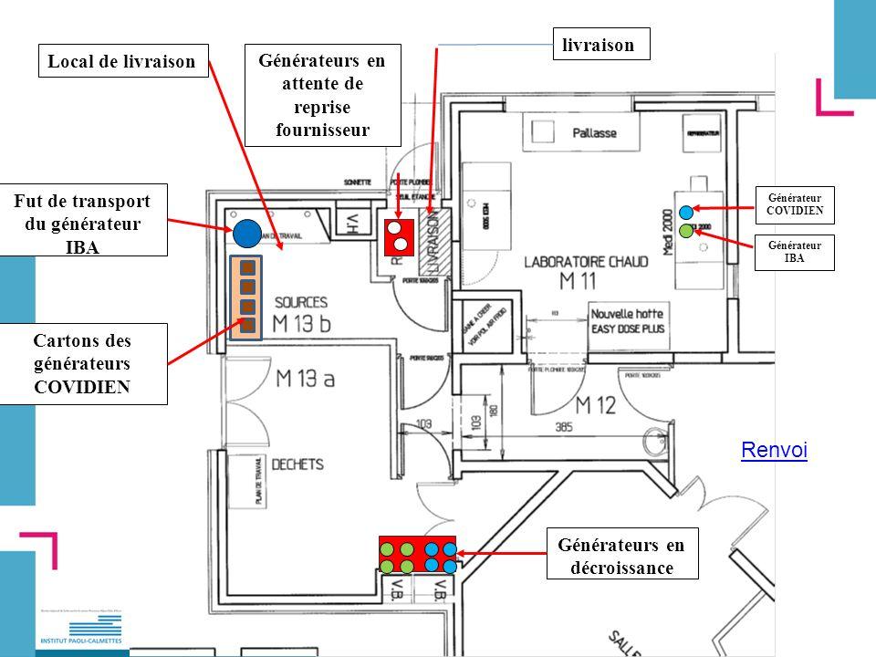 Générateurs en décroissance Local de livraison livraison Générateurs en attente de reprise fournisseur Cartons des générateurs COVIDIEN Fut de transport du générateur IBA Générateur IBA Générateur COVIDIEN Renvoi