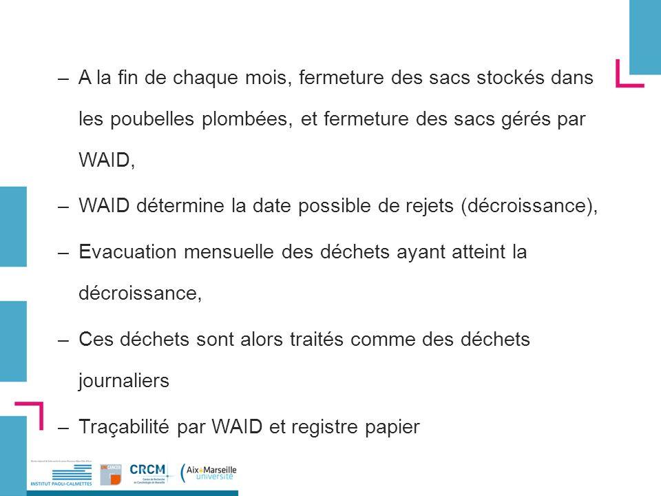 –A la fin de chaque mois, fermeture des sacs stockés dans les poubelles plombées, et fermeture des sacs gérés par WAID, –WAID détermine la date possib