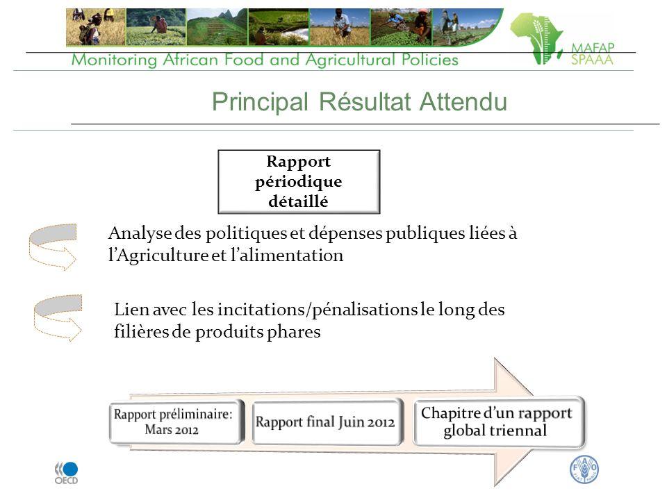 Principal Résultat Attendu Rapport périodique détaillé Analyse des politiques et dépenses publiques liées à lAgriculture et lalimentation Lien avec les incitations/pénalisations le long des filières de produits phares