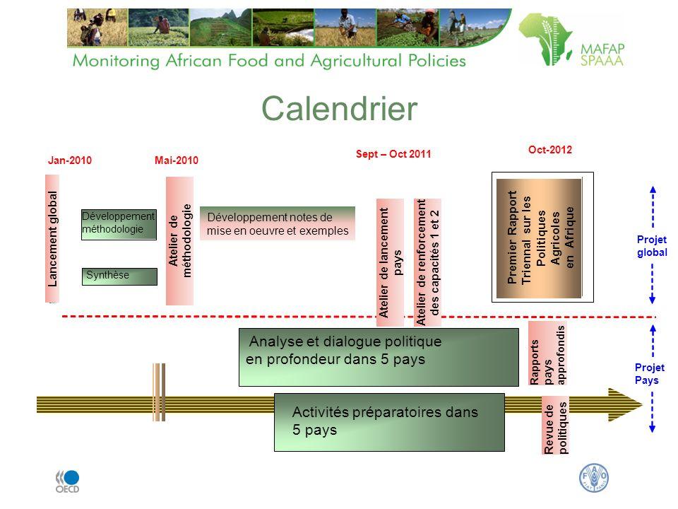Calendrier Sept – Oct 2011 Lancement global Activités préparatoires dans 5 pays Développement notes de mise en oeuvre et exemples Atelier de lancement pays Atelier de renforcement des capacités 1 et 2