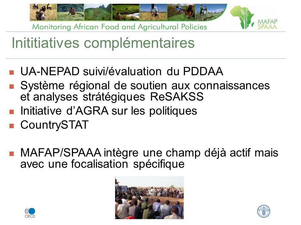 Inititiatives complémentaires UA-NEPAD suivi/évaluation du PDDAA Système régional de soutien aux connaissances et analyses strátégiques ReSAKSS Initiative dAGRA sur les politiques CountrySTAT MAFAP/SPAAA intègre une champ déjà actif mais avec une focalisation spécifique