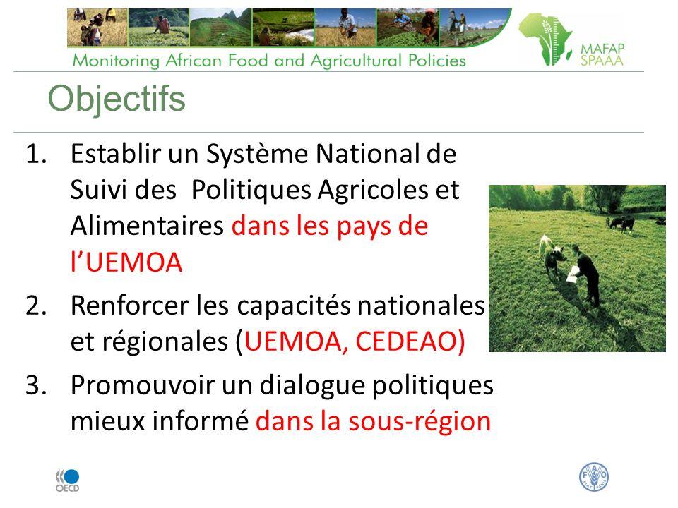 1.Establir un Système National de Suivi des Politiques Agricoles et Alimentaires dans les pays de lUEMOA 2.Renforcer les capacités nationales et régionales (UEMOA, CEDEAO) 3.Promouvoir un dialogue politiques mieux informé dans la sous-région Objectifs