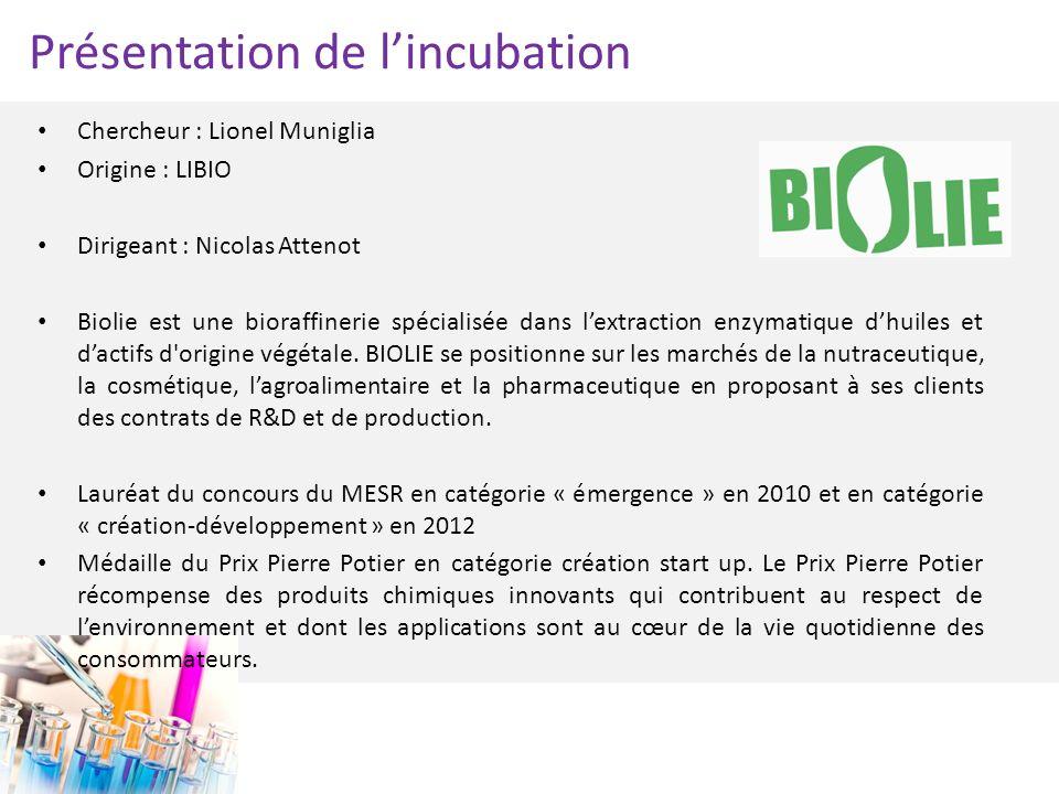 Présentation de lincubation Chercheur : Lionel Muniglia Origine : LIBIO Dirigeant : Nicolas Attenot Biolie est une bioraffinerie spécialisée dans lext