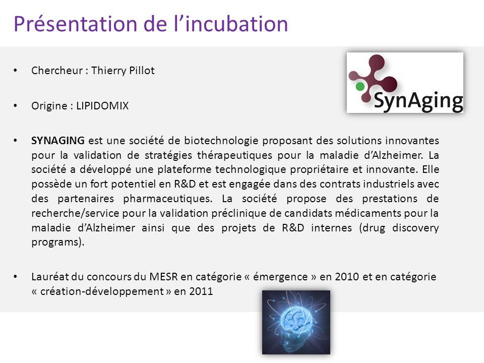 Présentation de lincubation Chercheur : Thierry Pillot Origine : LIPIDOMIX SYNAGING est une société de biotechnologie proposant des solutions innovant