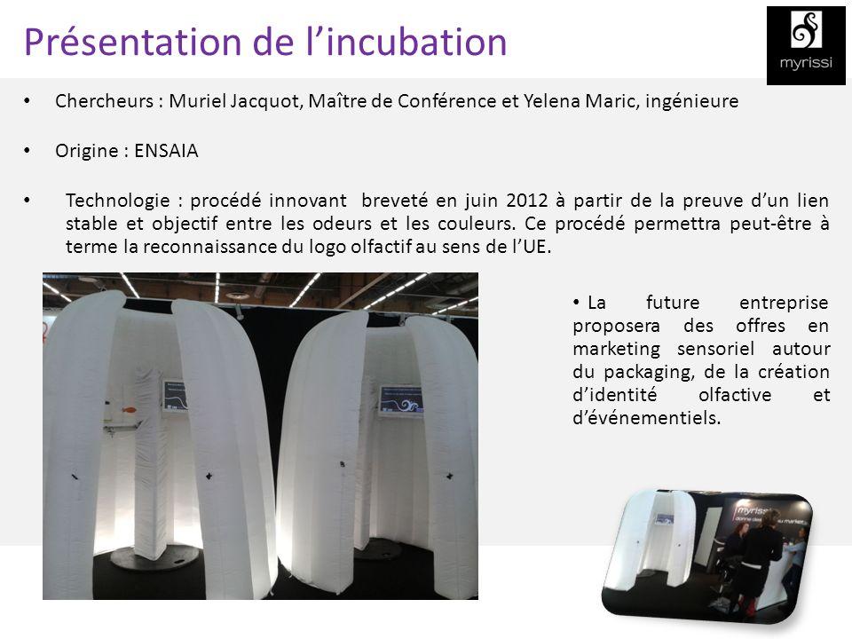 Présentation de lincubation Chercheurs : Muriel Jacquot, Maître de Conférence et Yelena Maric, ingénieure Origine : ENSAIA Technologie : procédé innov