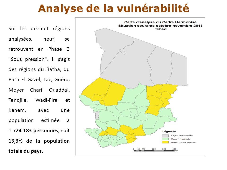 Analyse de la vulnérabilité Sur les dix-huit régions analysées, neuf se retrouvent en Phase 2