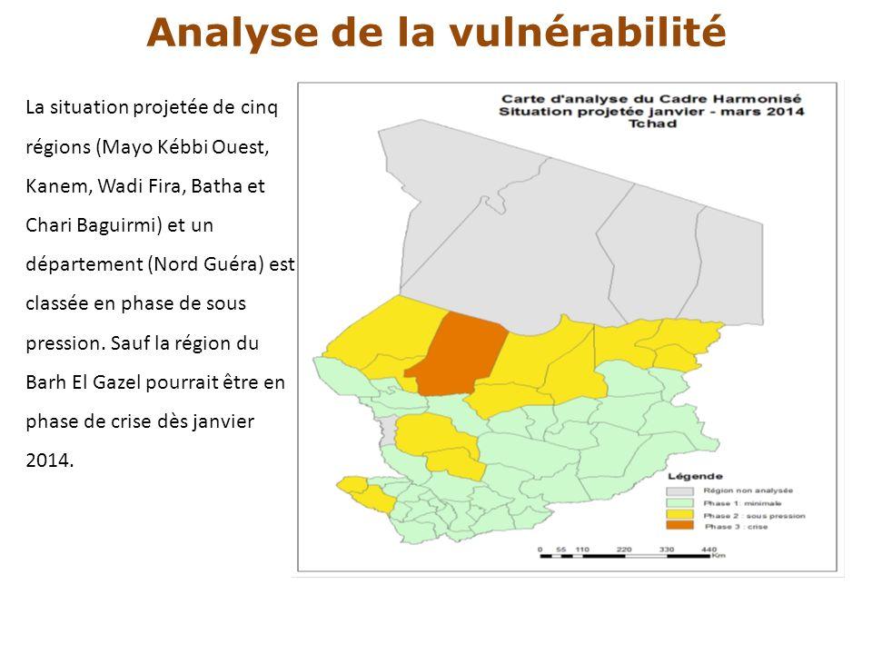 Analyse de la vulnérabilité La situation projetée de cinq régions (Mayo Kébbi Ouest, Kanem, Wadi Fira, Batha et Chari Baguirmi) et un département (Nor