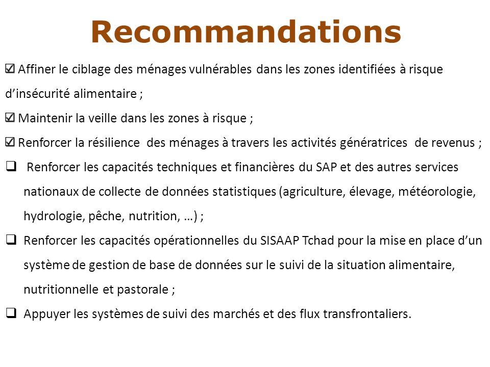 Recommandations Affiner le ciblage des ménages vulnérables dans les zones identifiées à risque dinsécurité alimentaire ; Maintenir la veille dans les