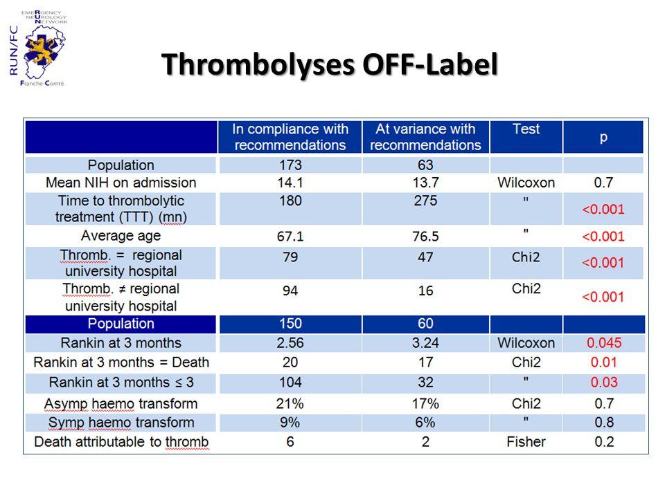 Thrombolyses OFF-Label