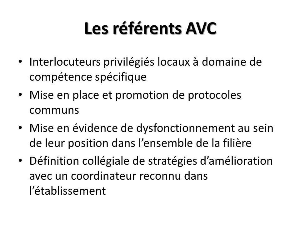 Les référents AVC Interlocuteurs privilégiés locaux à domaine de compétence spécifique Mise en place et promotion de protocoles communs Mise en éviden