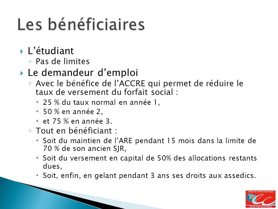 Létudiant Pas de limites Le demandeur demploi Avec le bénéfice de lACCRE qui permet de réduire le taux de versement du forfait social : 25 % du taux normal en année 1, 50 % en année 2, et 75 % en année 3.