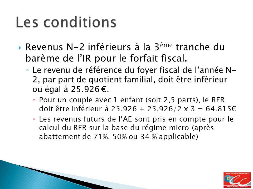 Revenus N-2 inférieurs à la 3 ème tranche du barème de lIR pour le forfait fiscal.