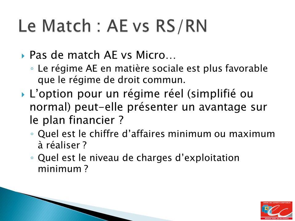 Pas de match AE vs Micro… Le régime AE en matière sociale est plus favorable que le régime de droit commun.