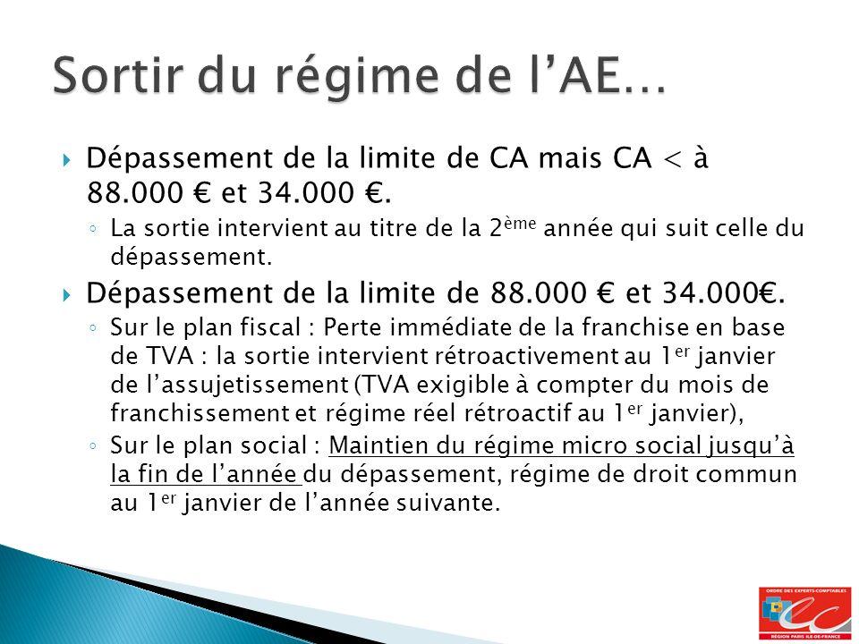Dépassement de la limite de CA mais CA < à 88.000 et 34.000.