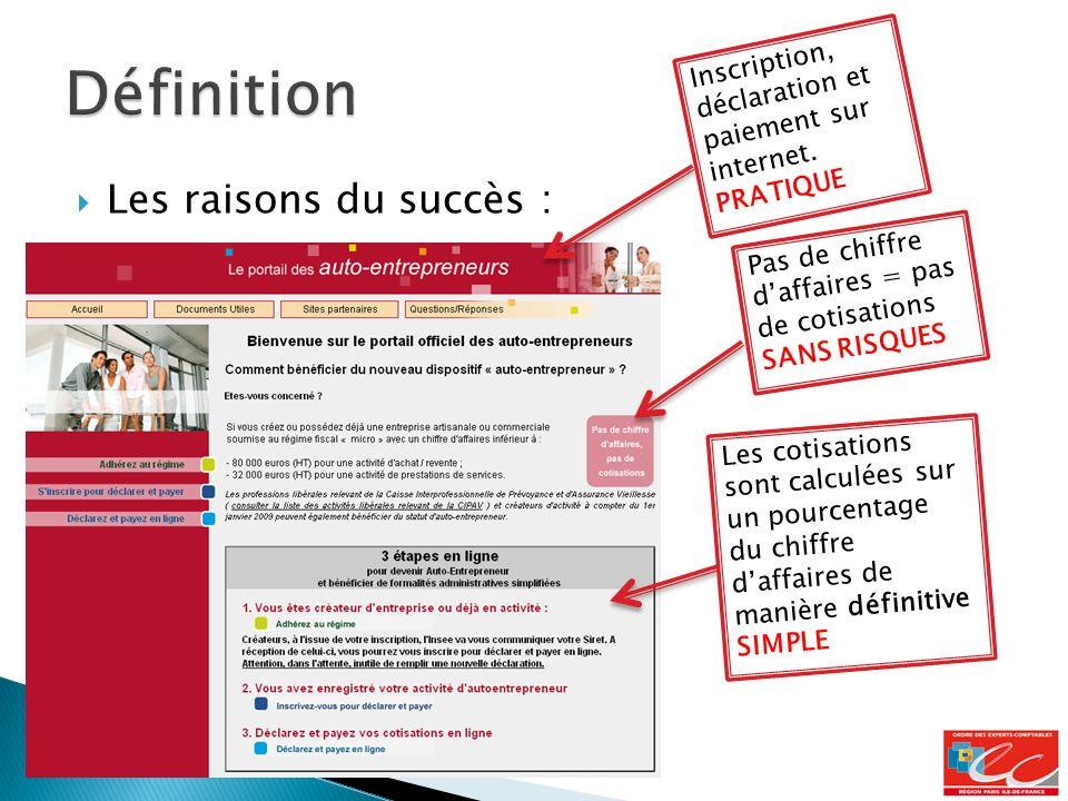 Les raisons du succès : Inscription, déclaration et paiement sur internet.