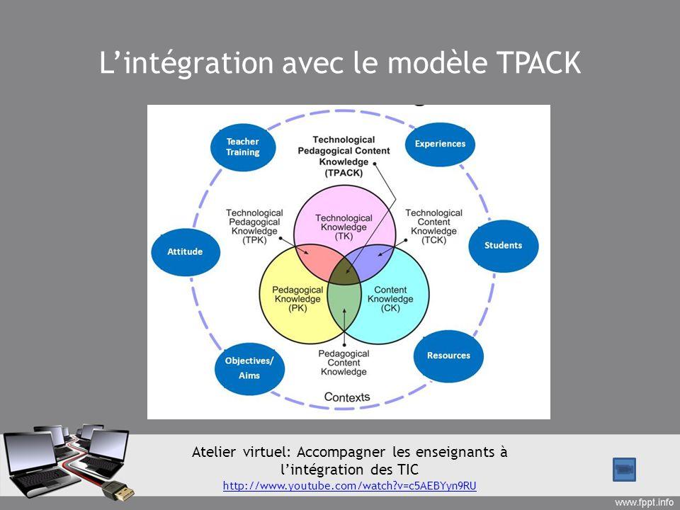 Lintégration avec le modèle TPACK Atelier virtuel: Accompagner les enseignants à lintégration des TIC http://www.youtube.com/watch?v=c5AEBYyn9RU