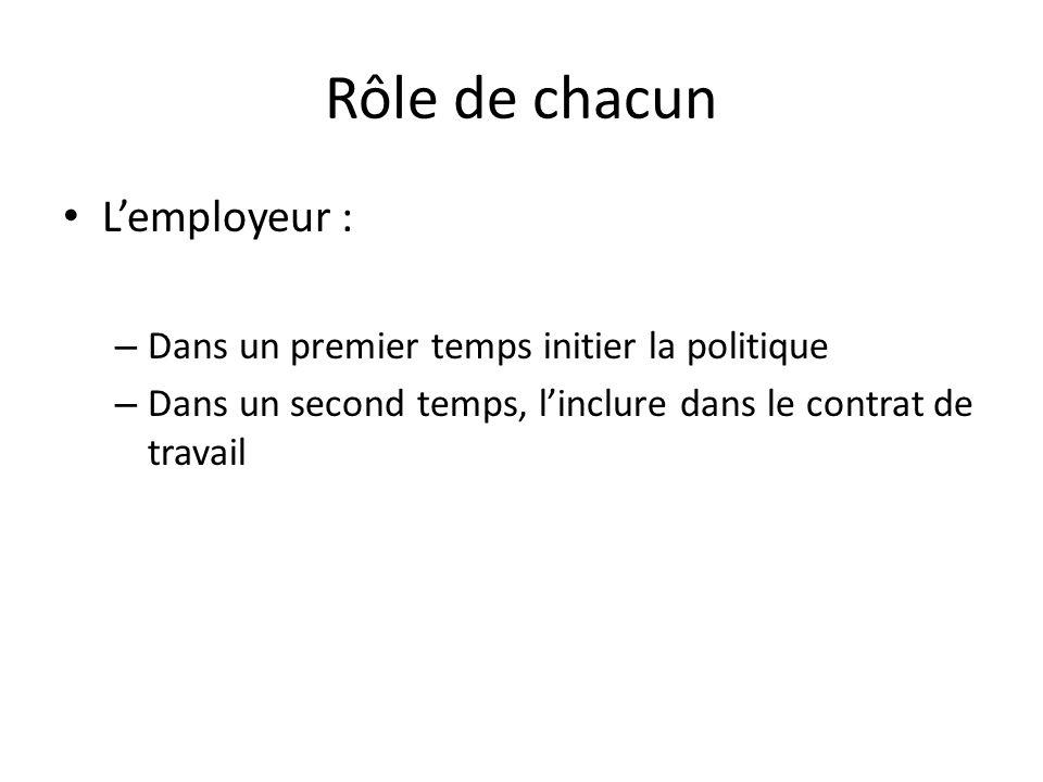 Rôle de chacun Lemployeur : – Dans un premier temps initier la politique – Dans un second temps, linclure dans le contrat de travail